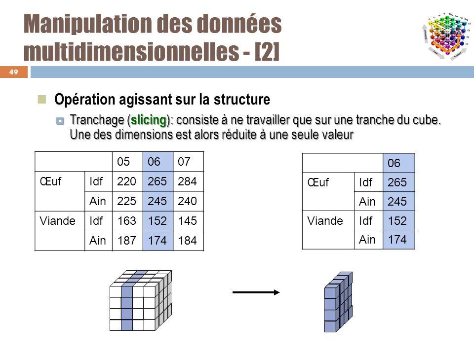 Manipulation des données multidimensionnelles - [2]